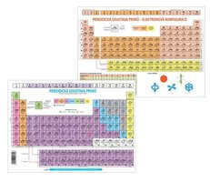 Periodická soustava - A4