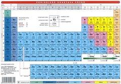 Tabulka periodická A4