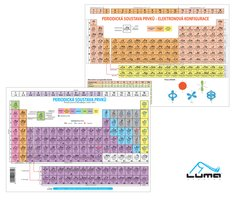Periodická soustava A4 LUMA